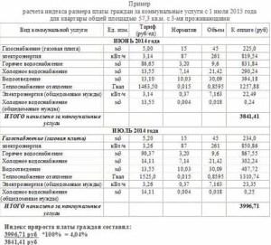Индексы оплаты коммунальных услуг в 2015 году