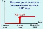 Индексы, по которым будет изменяться оплата за коммунальные услуги в 2015 году